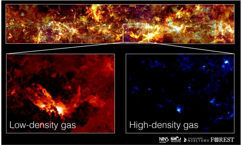 Production sites of stars are rare