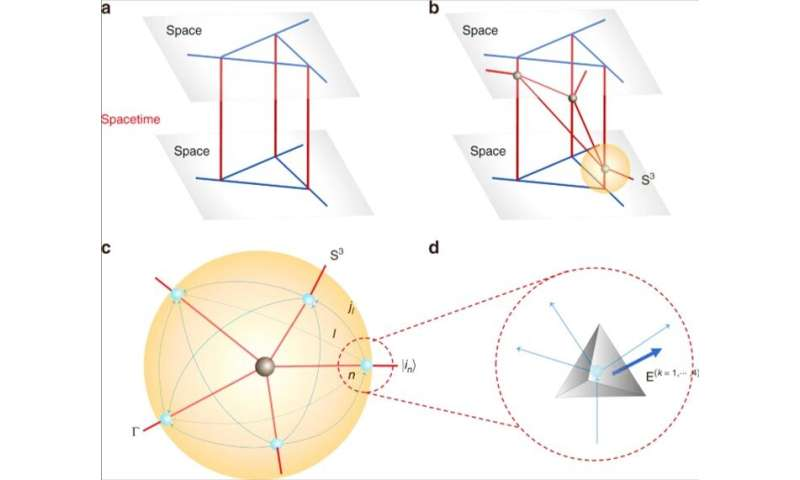 Quantum spacetime on a quantum simulator