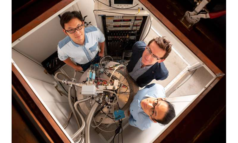 Quantum world-first—researchers reveal accuracy of two-qubit calculations in silicon