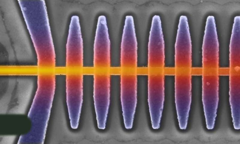 Radiation detector with the lowest noise in the world boosts quantum work