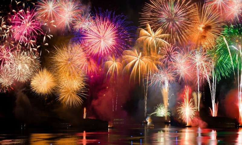 Red, white but rarely blue—the science of fireworks colors, explained
