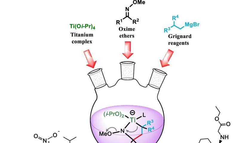 Rice chemists show it's hip to be square