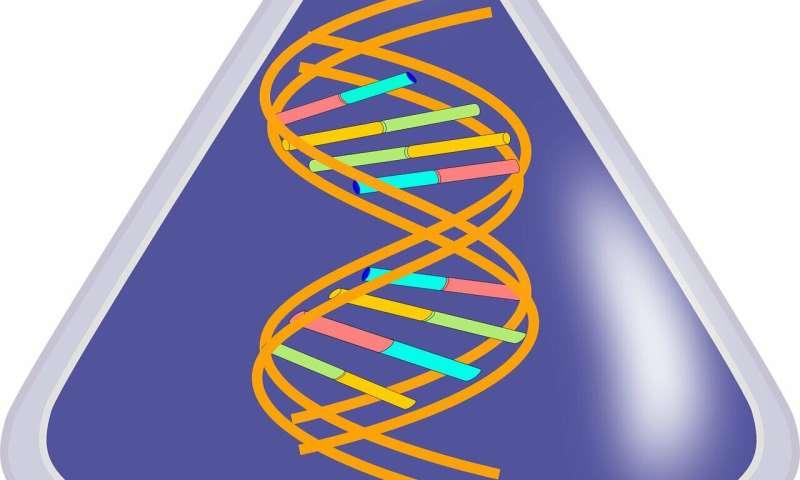 Widespread misinterpretation of gene expression data