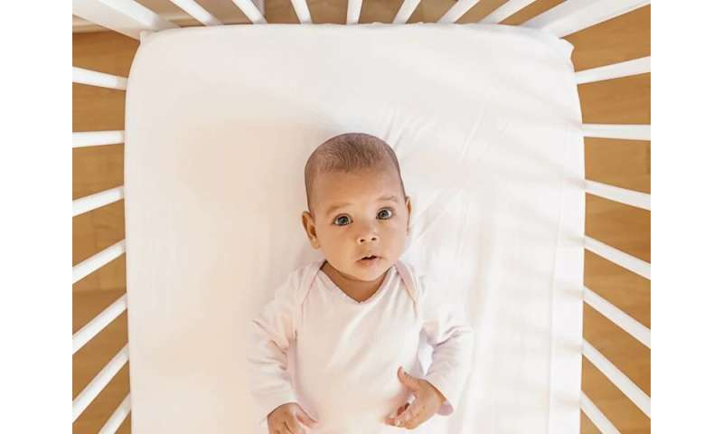 Safe infant sleep practices suboptimal across the U.S.