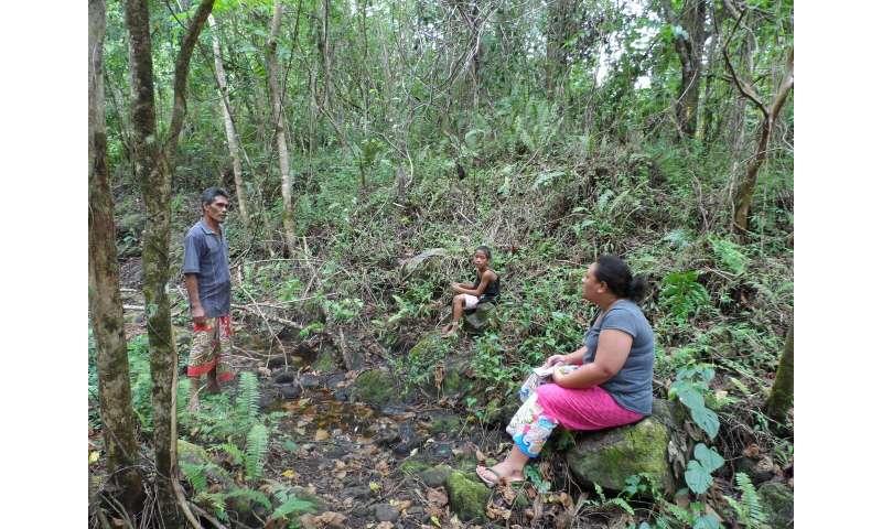 Samoa Climate Change Resilience