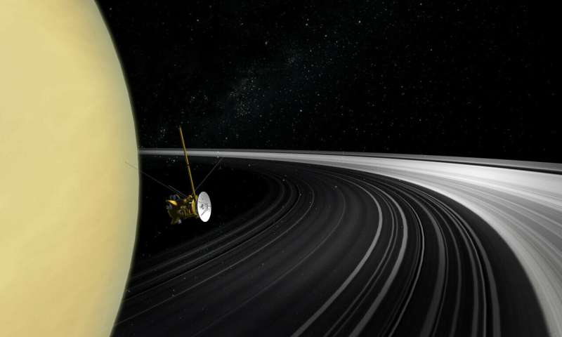 Saturn hasn't always had rings