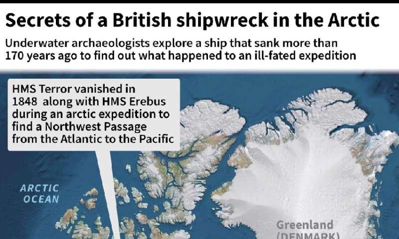 Secrets of a British shipwreck in the Arctic