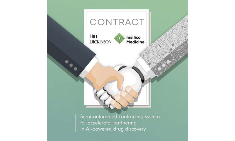 Semi-automated contracting system to accelerate partnering in AI-powered drug discovery