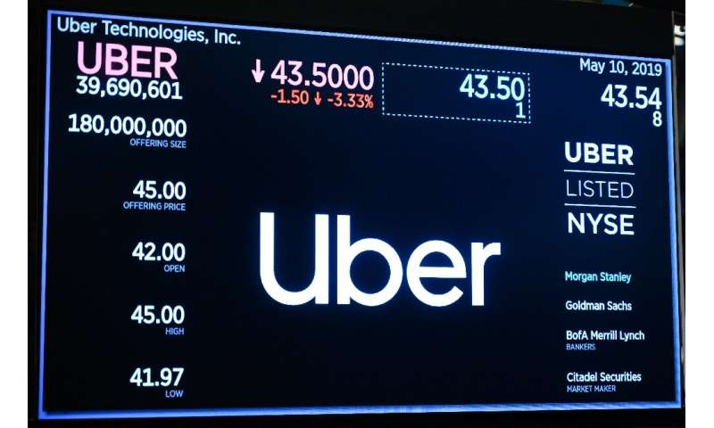 Shares of Uber have struggled since the company went public in May 2019