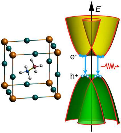 Shining light on recombination mechanisms in solar cell materials