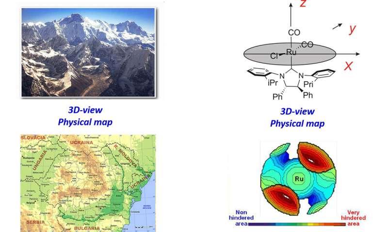 Smart reactions through online design of catalytic pockets