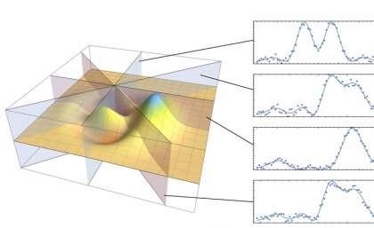Snapshot technique helps scientists 'hear' the quantum world