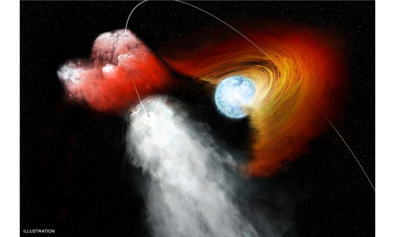 Stellar winds, the source material for the universe, are clumpy