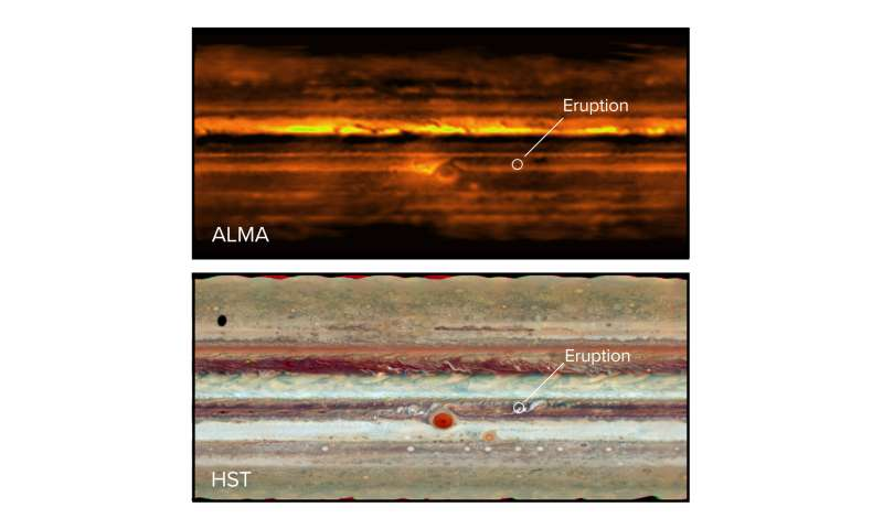 Storms on Jupiter are disturbing the planet's colorful belts