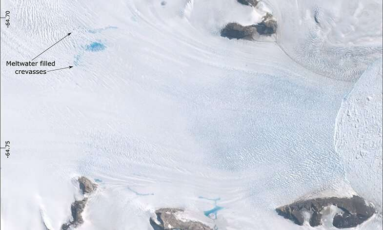 Surface melting causes Antarctic glaciers to slip faster towards the ocean, new research shows