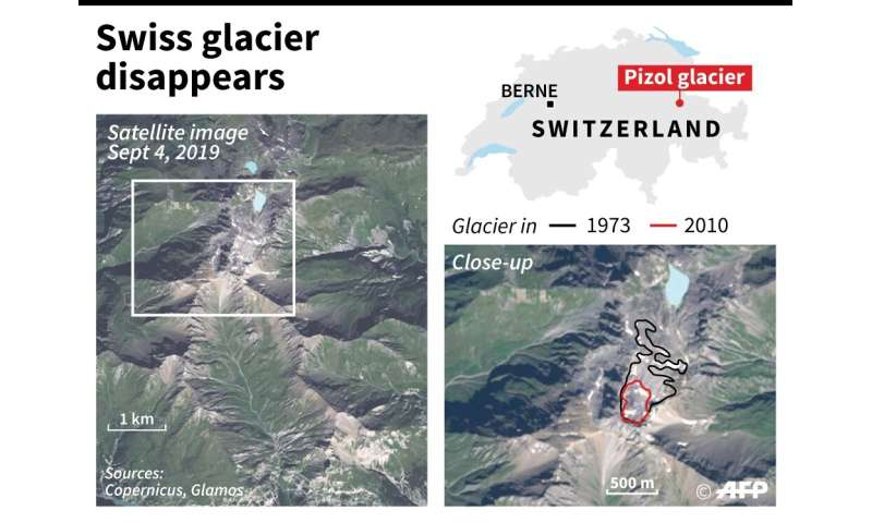 Swiss glacier disappears