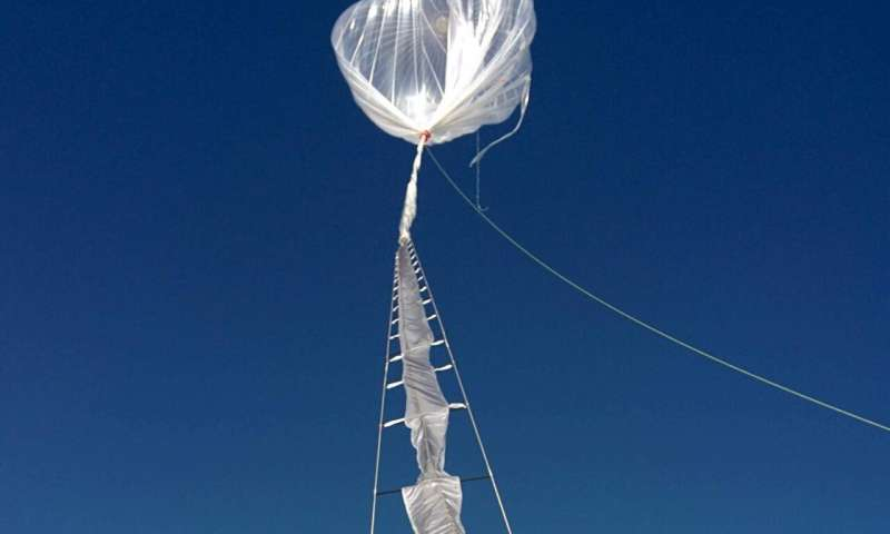 SwRI demonstrates balloon-based solar observatory