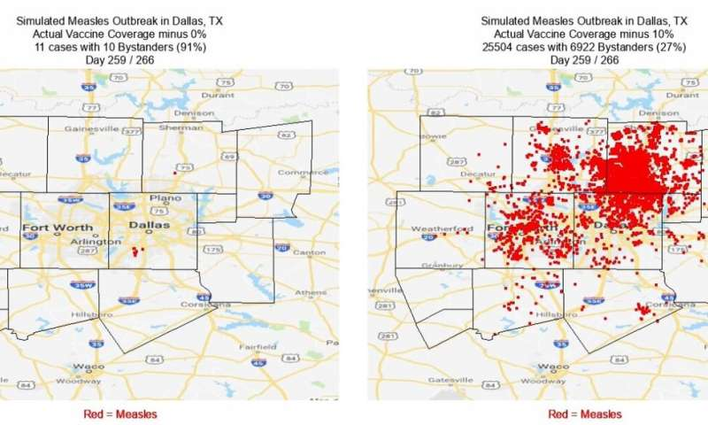 Texas cities increasingly susceptible to large measles outbreaks