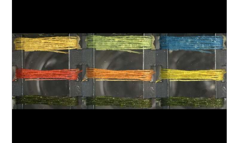 That's 'sew' smart! Scientists invent threads to detect gases when woven into clothing
