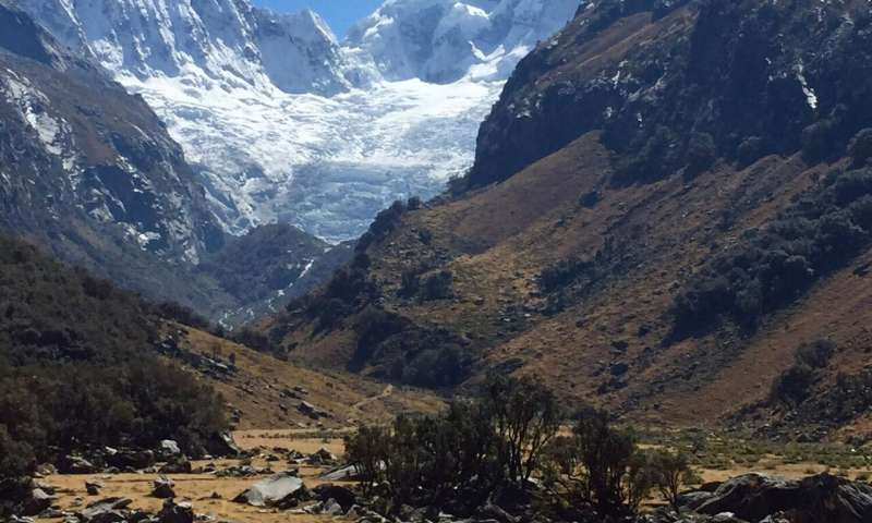 The anthropology of climate change and glacier retreat