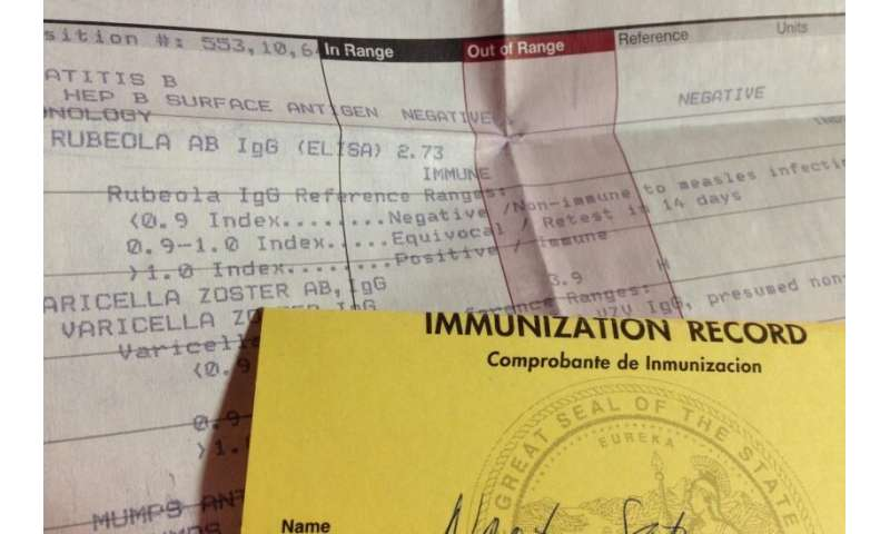 The key to avoiding measles: knowing your vaccination history