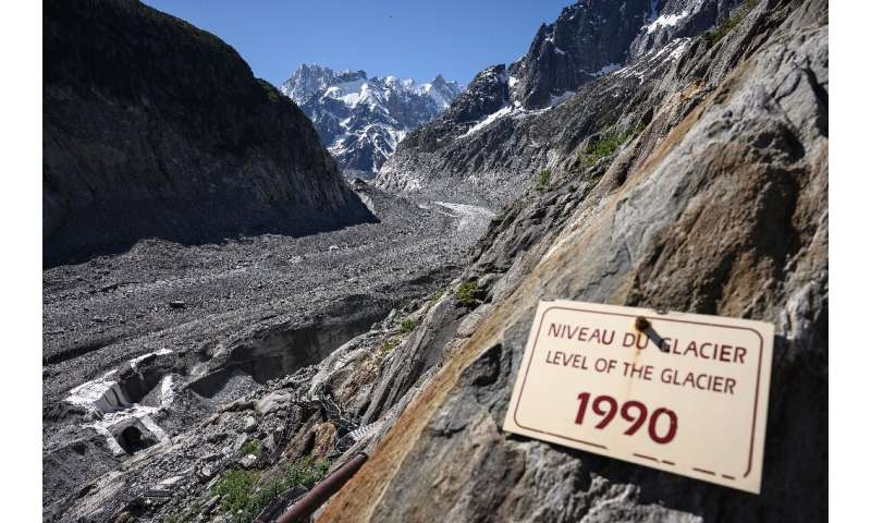The Mer de Glace glacier in Chamonix, France has receded and is now some way from its position in 1990