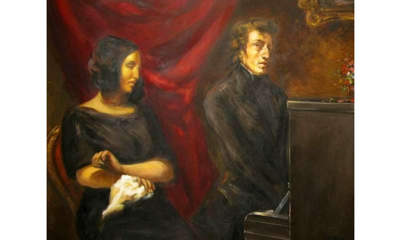 The original Love Island: how George Sand and Fryderyk Chopin put Mallorca on the romance map