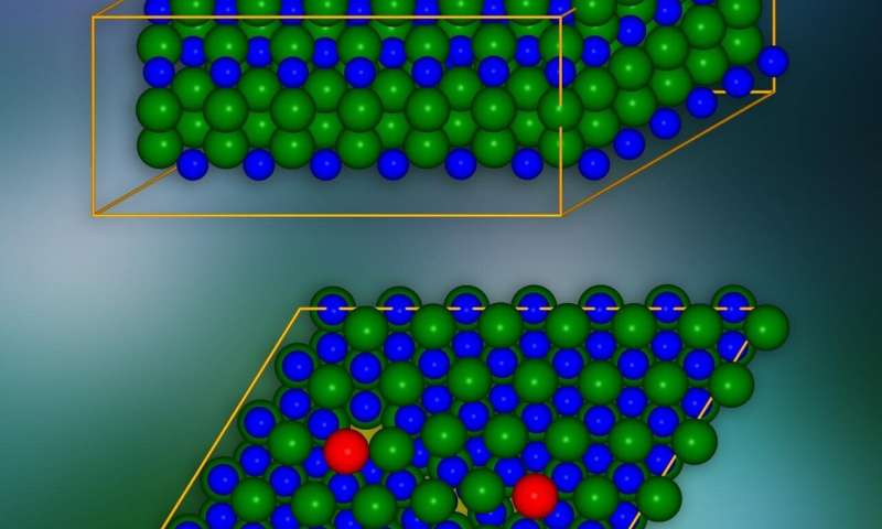 Theory reveals the nature of crystals defects (of silicon carbide)