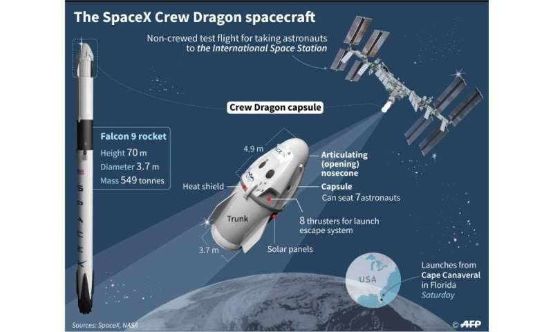 The SpaceX Crew Dragon spacecraft