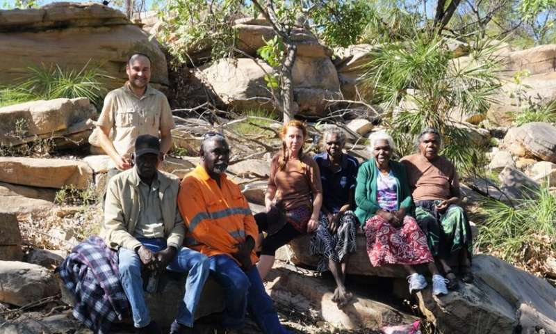 Time to explain country in Indigenous Australian terms