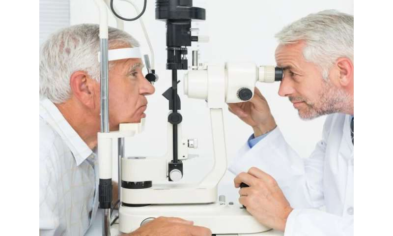 Too few medicare beneficiaries with diabetes getting eye exams