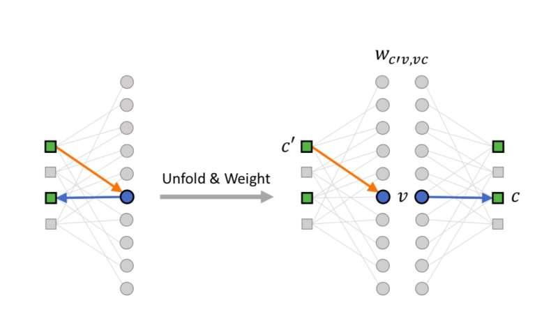 Training neural BP decoders for quantum error-correcting codes
