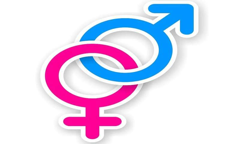 Transgender no longer classified as mental health disorder by WHO