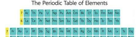 Turning the periodic table through 180 degrees for a new perspective