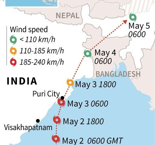 Two dead as monster cyclone batters eastern India