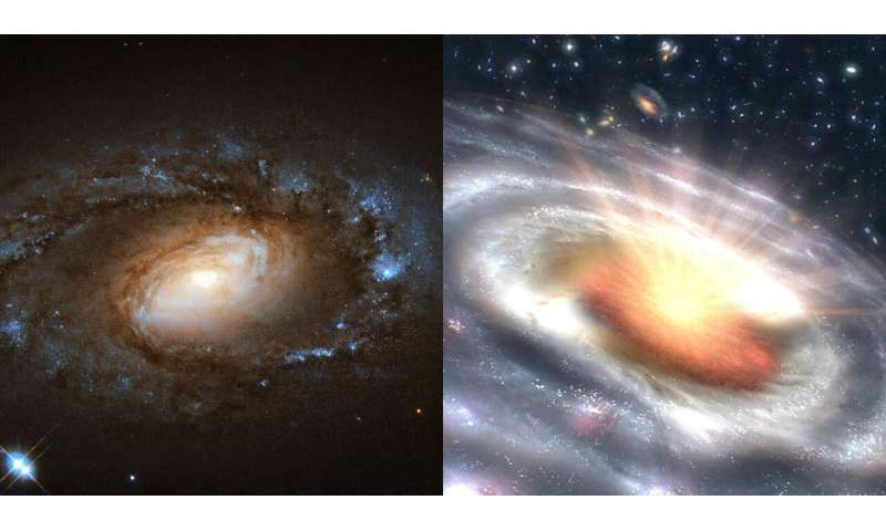 Study captures six galaxies undergoing sudden, dramatic transitions