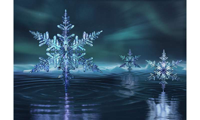 Unexpected observation of ice at low temperature, high pressure questions water theory