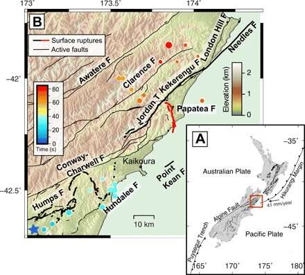 Unusual fault rupture during Kaikōura quake