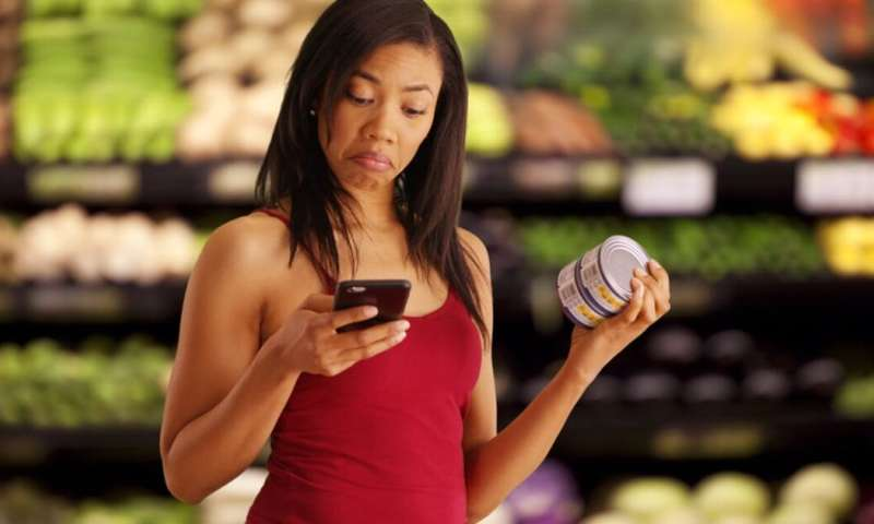 Using your smartphone at the supermarket can add 41% to your shopping bill