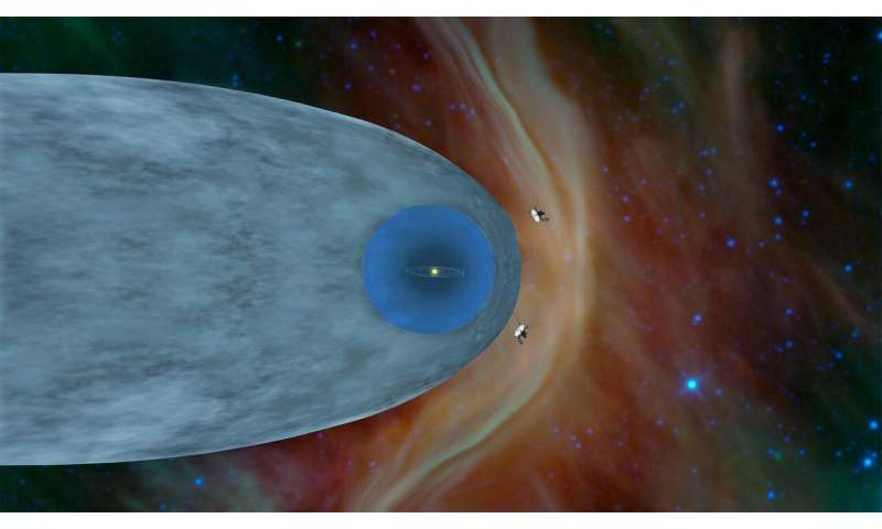 Voyager 2 illuminates boundary of interstellar space