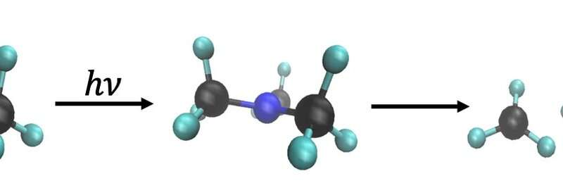 Watching molecules split in real time