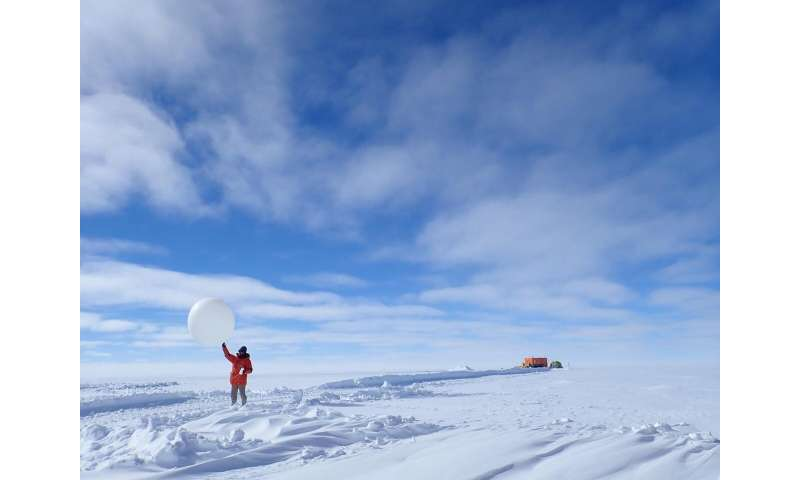 Weathering Antarctic storms -- Weather balloon data boost forecasting skill