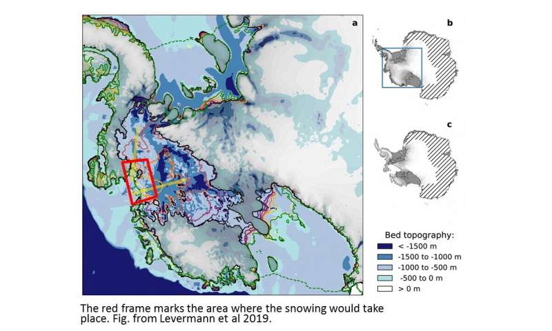 West Antarctic ice collapse may be prevented by snowing ocean water onto it