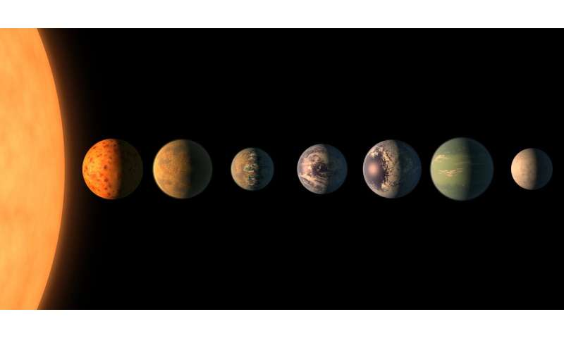 'We've found dozens of potentially habitable planets - now we need to study them in detail'