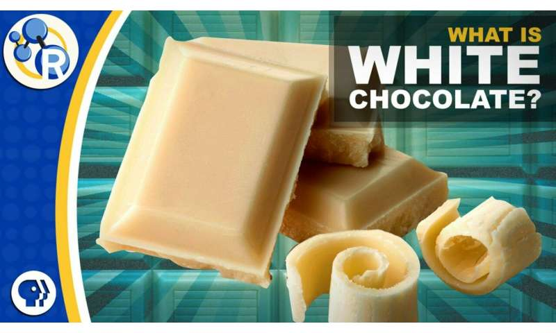 What is white chocolate? (video)