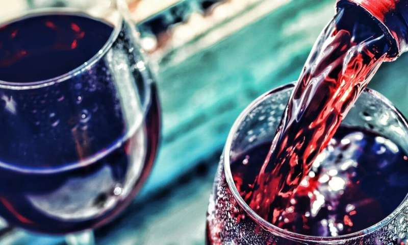 What makes wine dry? It's easy to taste, but much harder to measure