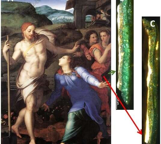 Why some greens turn brown in historical paintings