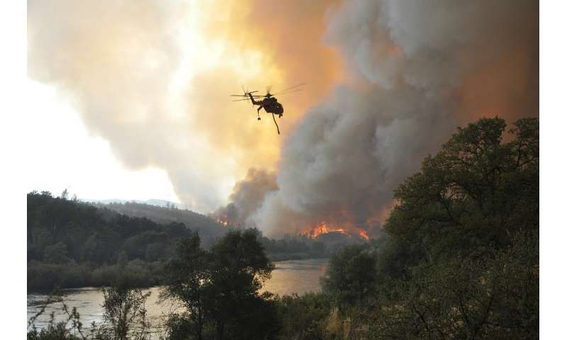 Wildfire risk in California no longer coupled to winter precipitation