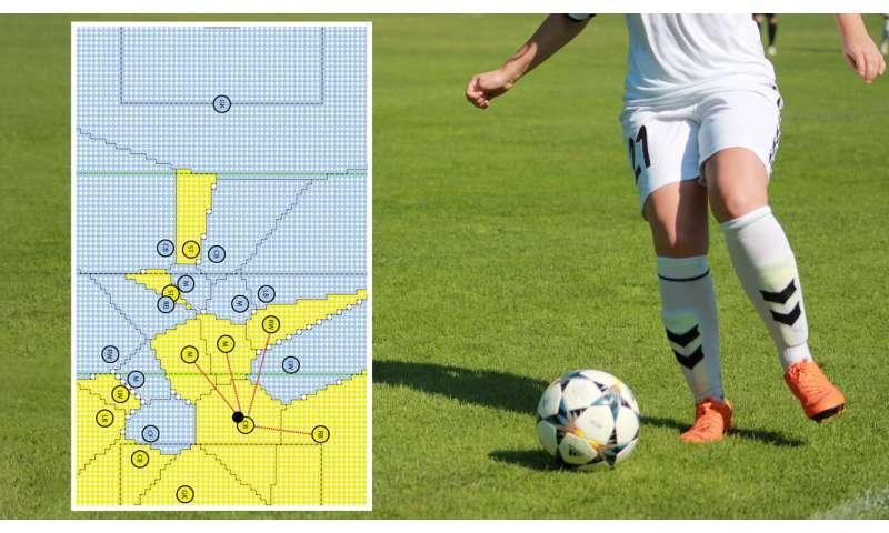 Women vs. men -- Tactical efficiency in football