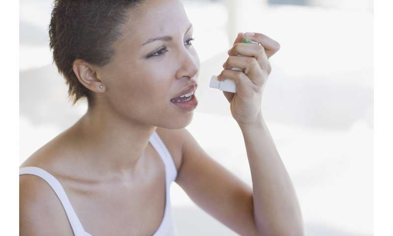 Women with asthma appear more likely to have lower levels of testosterone